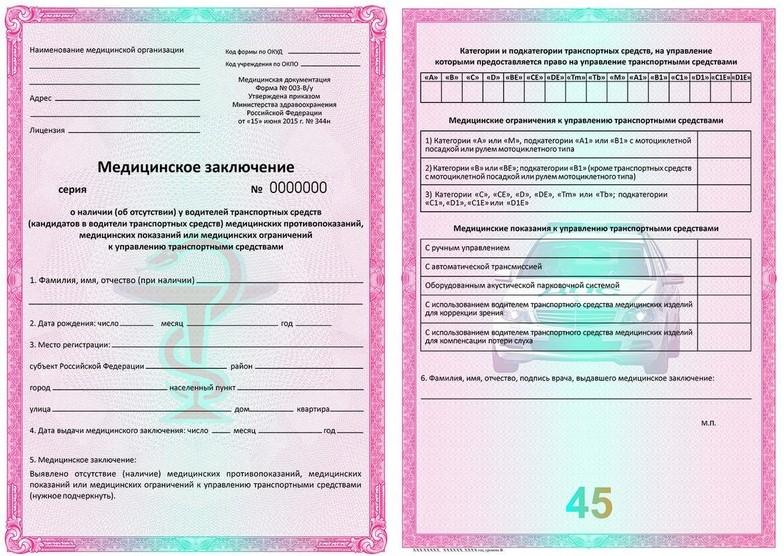 Медицинская справка для водительского удостоверения 2019 Москва Красносельский
